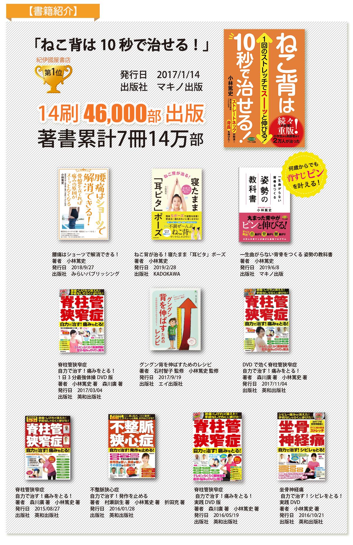 「ねこ背は10秒で治せる!」14刷46,000部出版。著書累計7冊14万部