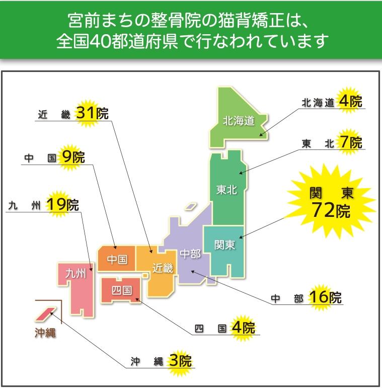 宮前まちの整骨院の猫背矯正は、全国40都道府県で行われています
